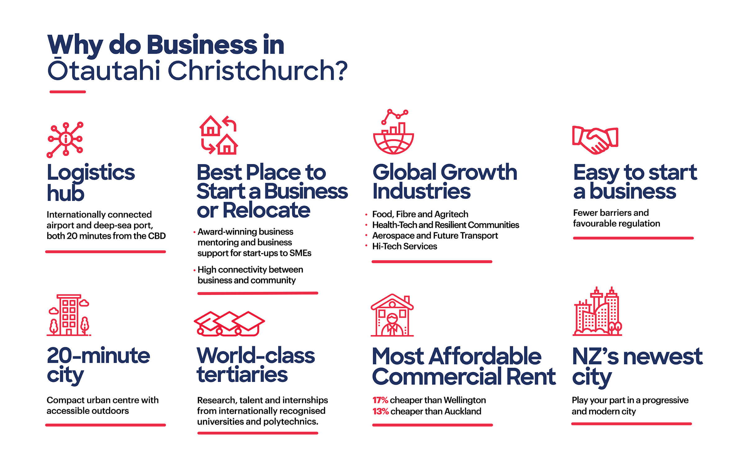 Why do Business in Ōtautahi Christchurch?