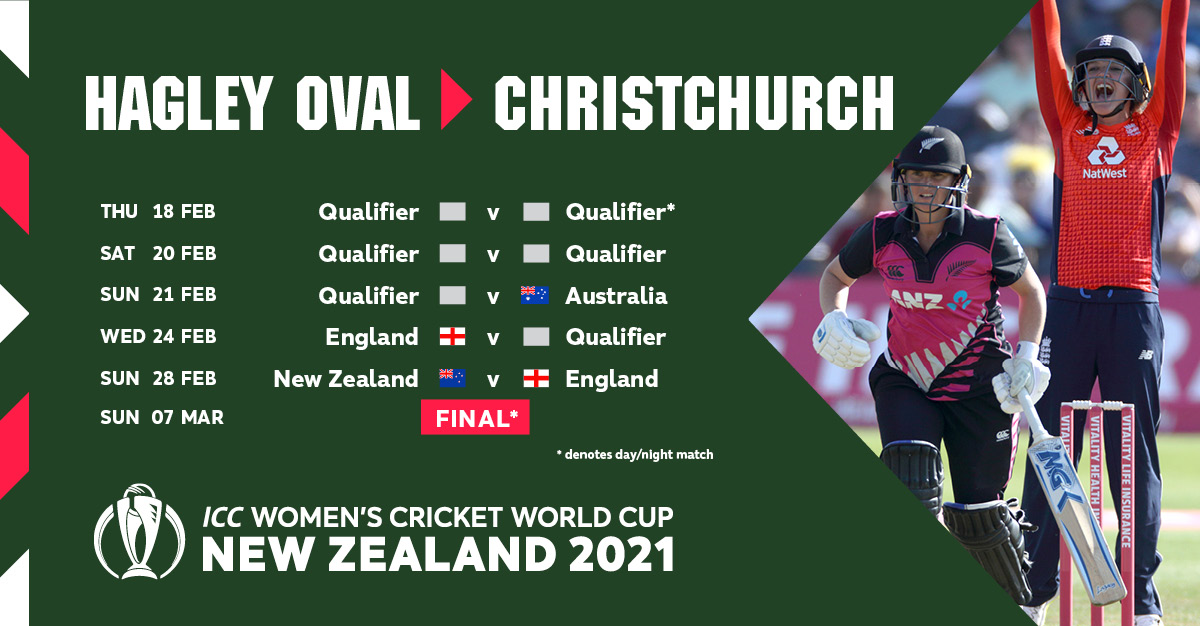 Cricket Hagley Oval - World Cup Womens 2021